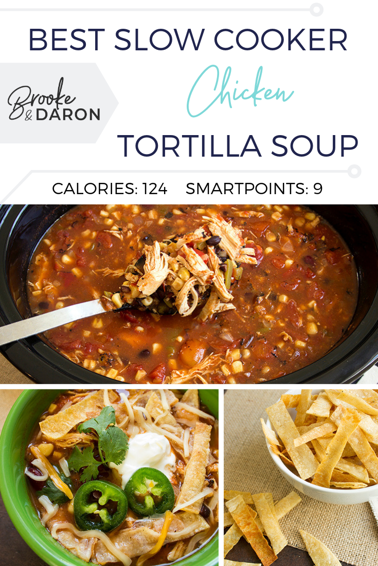 Collage image of slow cooker chicken tortilla soup
